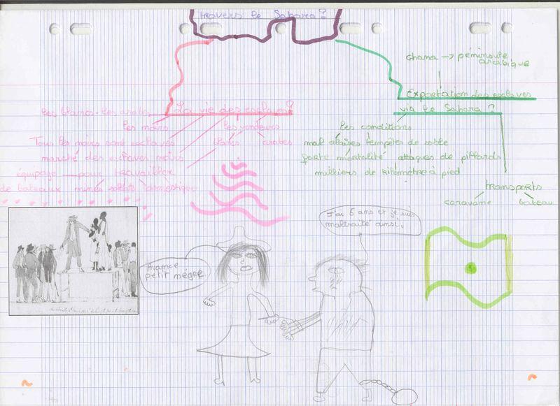 Carte  heuristique Traite transsaharienne Aissata2