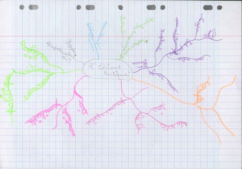 2012-2013 - carte heuristique de révision Orient ancien 1