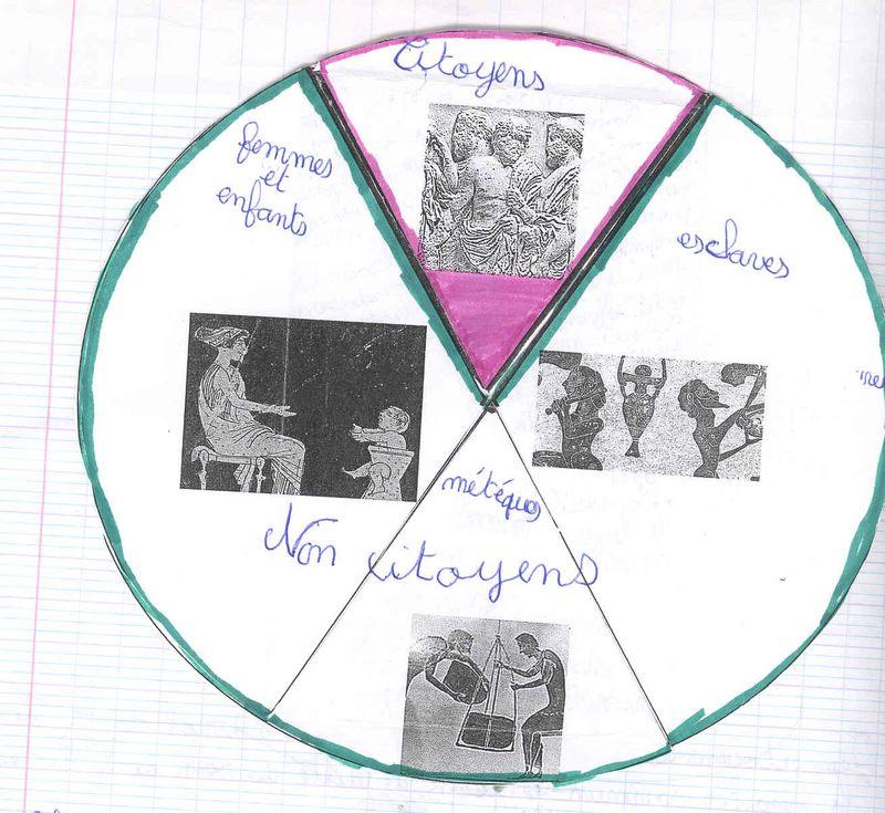 Carte animée - la société athénienne 3