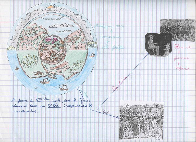 Schématisation de la cité athénienne 1