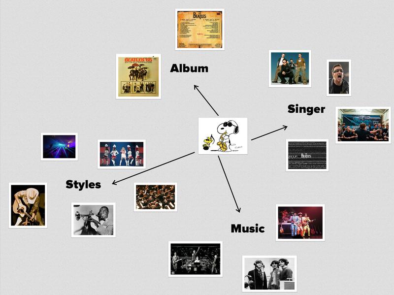 Musicchart