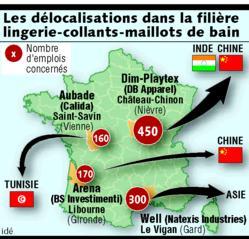 Photographie - infographie Les Echos 15 décembre 2006