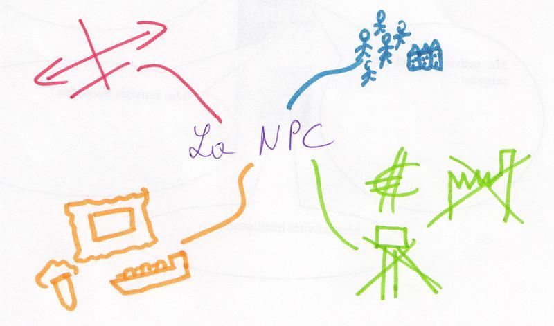 Carte mentale - dessins