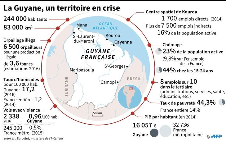 Guyane crise