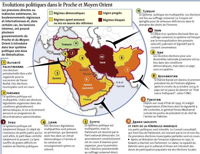 Infographie - Proche et Moyen-Orient 2005