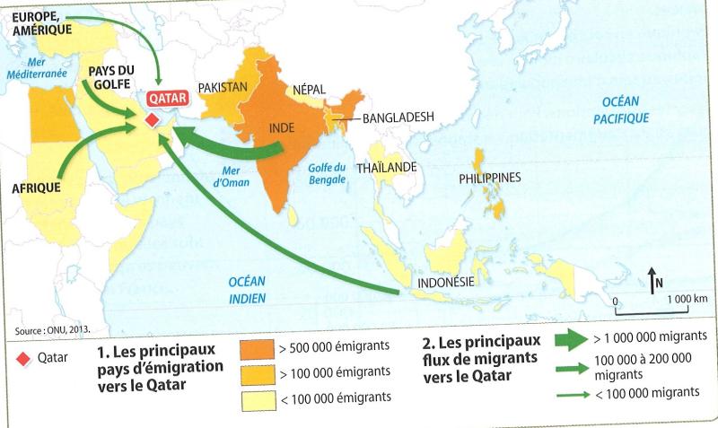 Carte migration 3